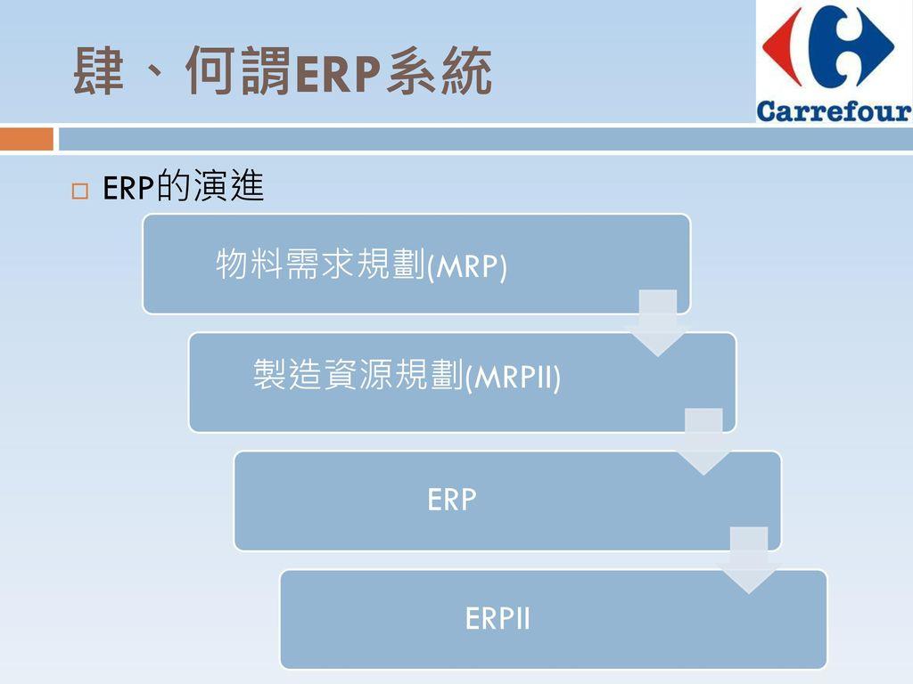 肆、何謂ERP系統 ERP的演進 物料需求規劃(MRP) 製造資源規劃(MRPII) ERP ERPII