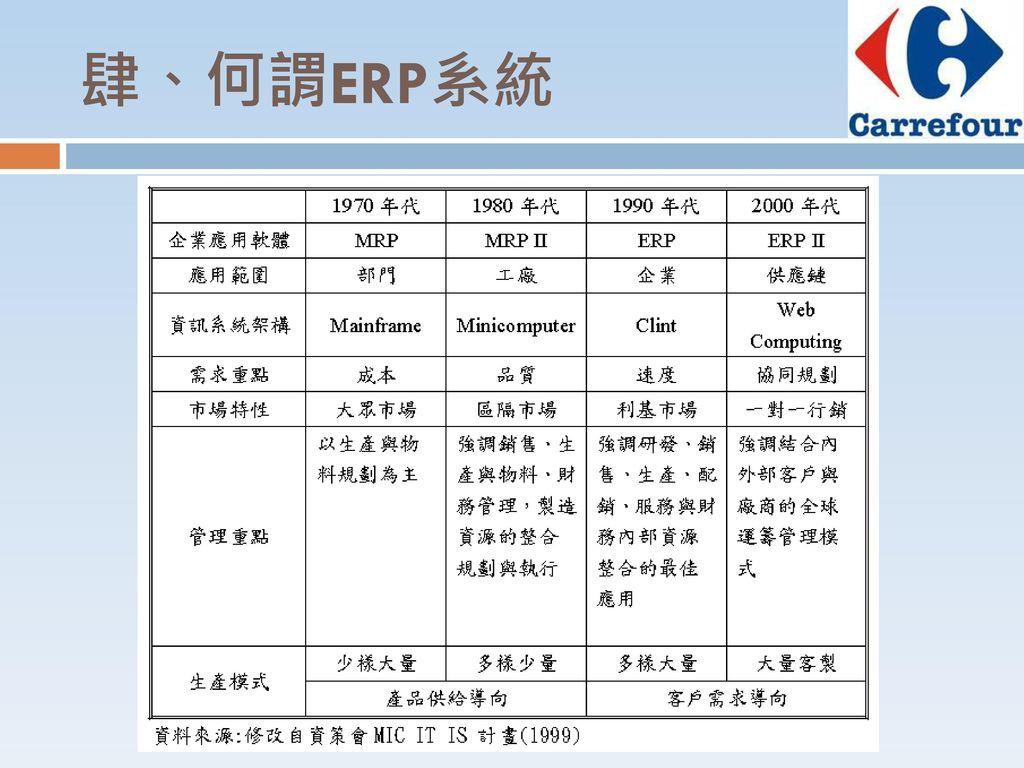肆、何謂ERP系統