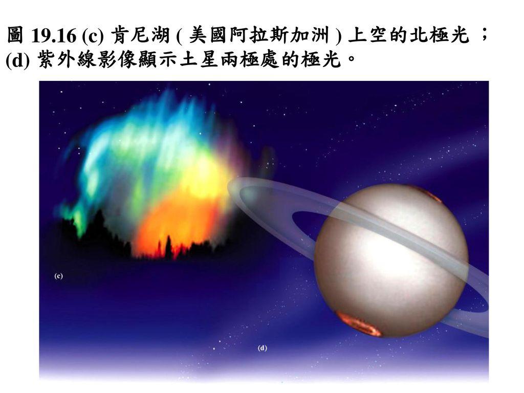 圖 19.16 (c) 肯尼湖 ( 美國阿拉斯加洲 ) 上空的北極光 ;(d) 紫外線影像顯示土星兩極處的極光。
