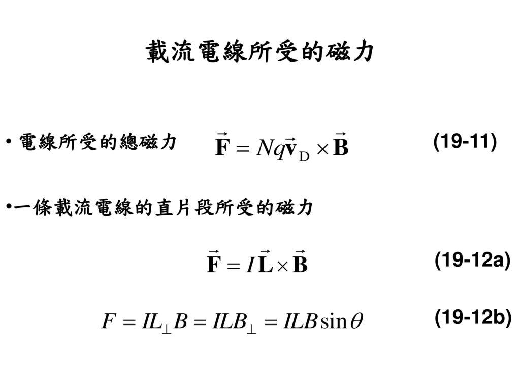 載流電線所受的磁力 電線所受的總磁力 (19-11) 一條載流電線的直片段所受的磁力 (19-12a) (19-12b)