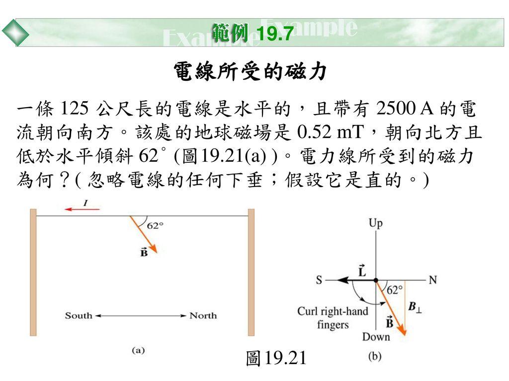 19.7 電線所受的磁力. 一條 125 公尺長的電線是水平的,且帶有 2500 A 的電流朝向南方。該處的地球磁場是 0.52 mT,朝向北方且低於水平傾斜 62° (圖19.21(a) )。電力線所受到的磁力為何?( 忽略電線的任何下垂;假設它是直的。)
