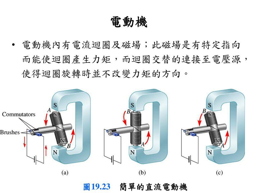 電動機 電動機內有電流迴圈及磁場;此磁場是有特定指向而能使迴圈產生力矩,而迴圈交替的連接至電壓源,使得迴圈旋轉時並不改變力矩的方向。