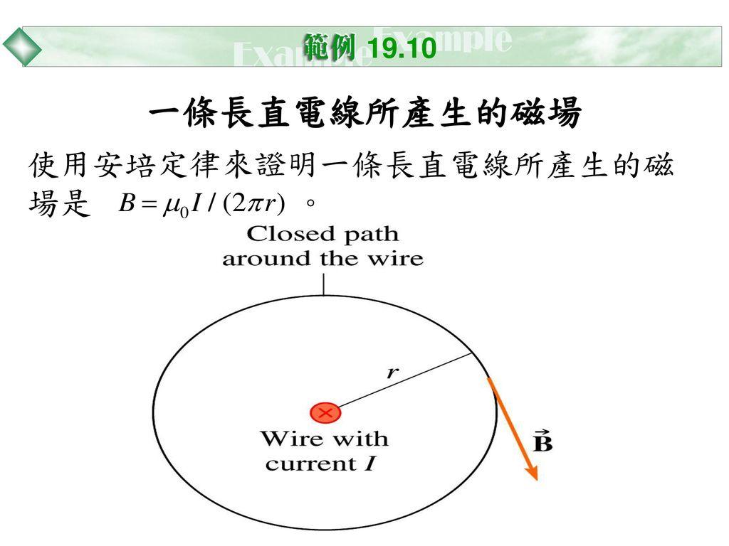 19.10 一條長直電線所產生的磁場 使用安培定律來證明一條長直電線所產生的磁場是 。
