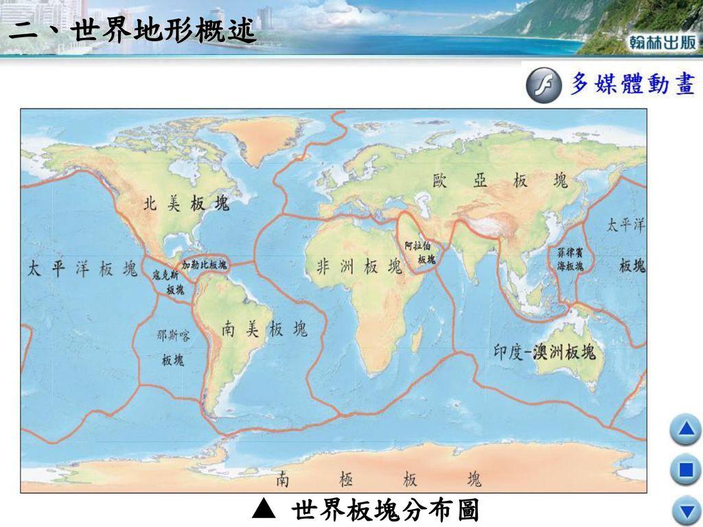 二、世界地形概述  世界板塊分布圖