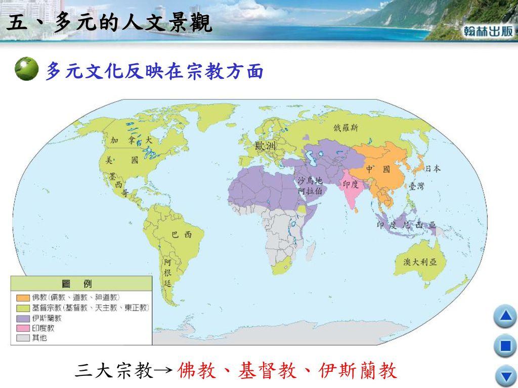 五、多元的人文景觀 多元文化反映在宗教方面 三大宗教→ 佛教、基督教、伊斯蘭教