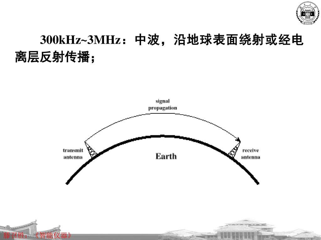 300kHz~3MHz:中波,沿地球表面绕射或经电离层反射传播;