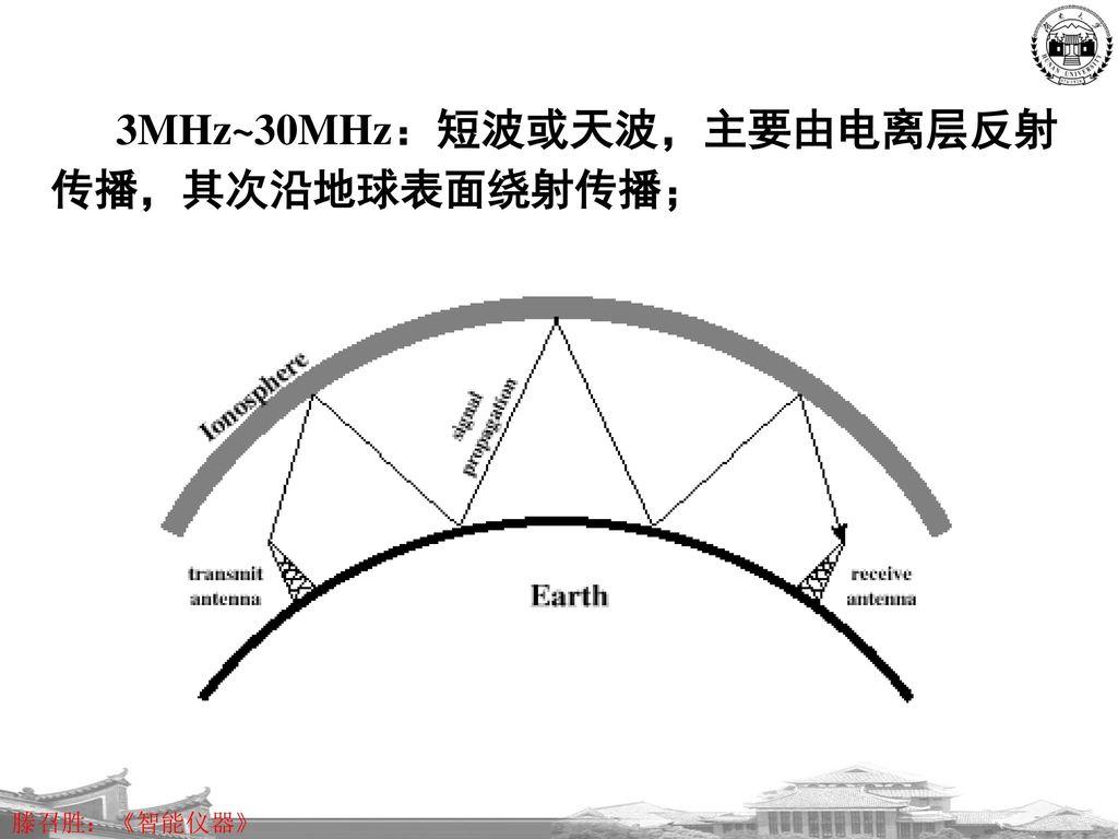 3MHz~30MHz:短波或天波,主要由电离层反射传播,其次沿地球表面绕射传播;