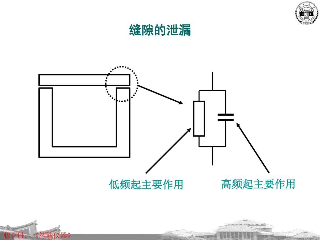 缝隙的泄漏 低频起主要作用 高频起主要作用
