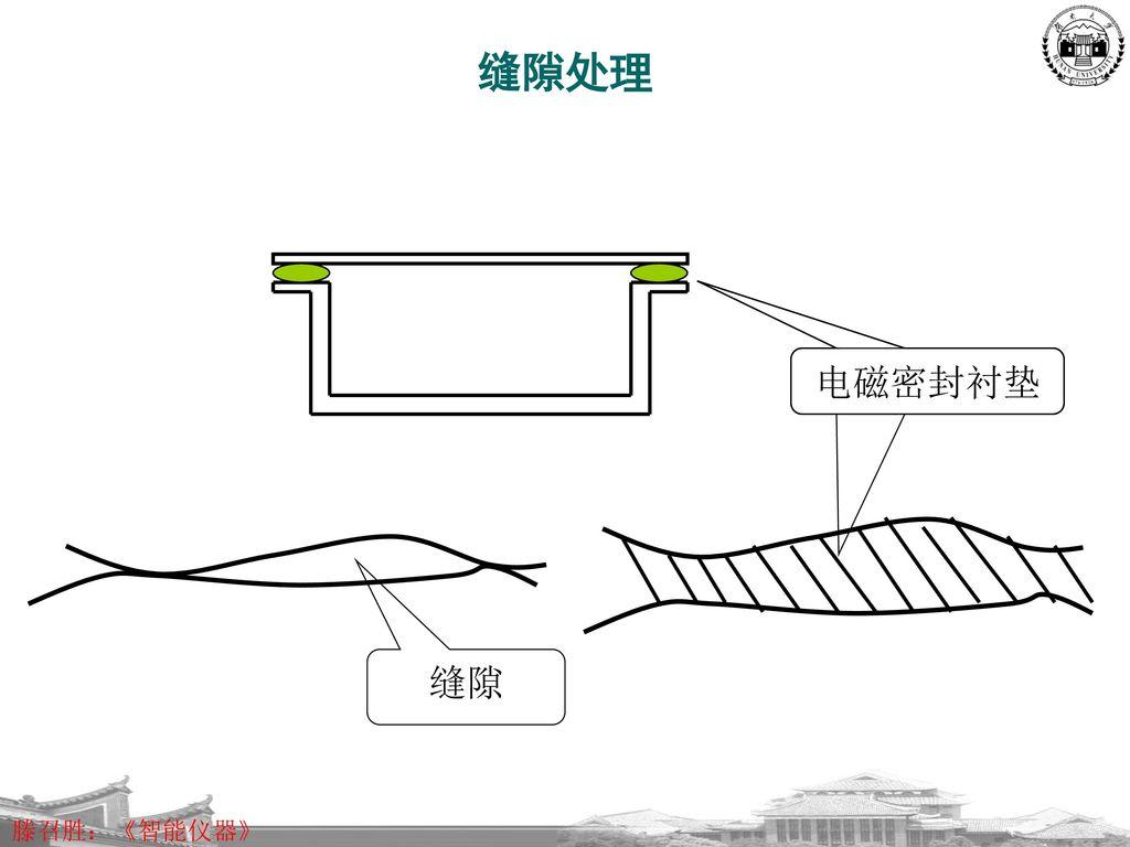 缝隙处理 电磁密封衬垫 缝隙