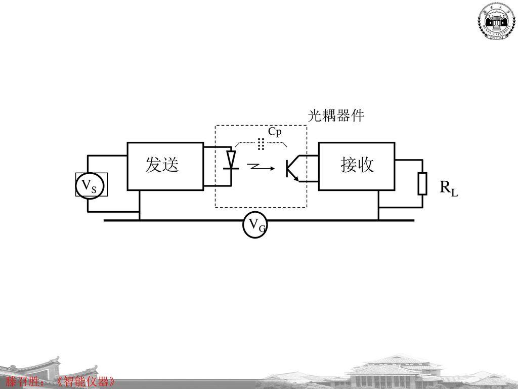 发送 接收 RL VG VS 光耦器件 Cp