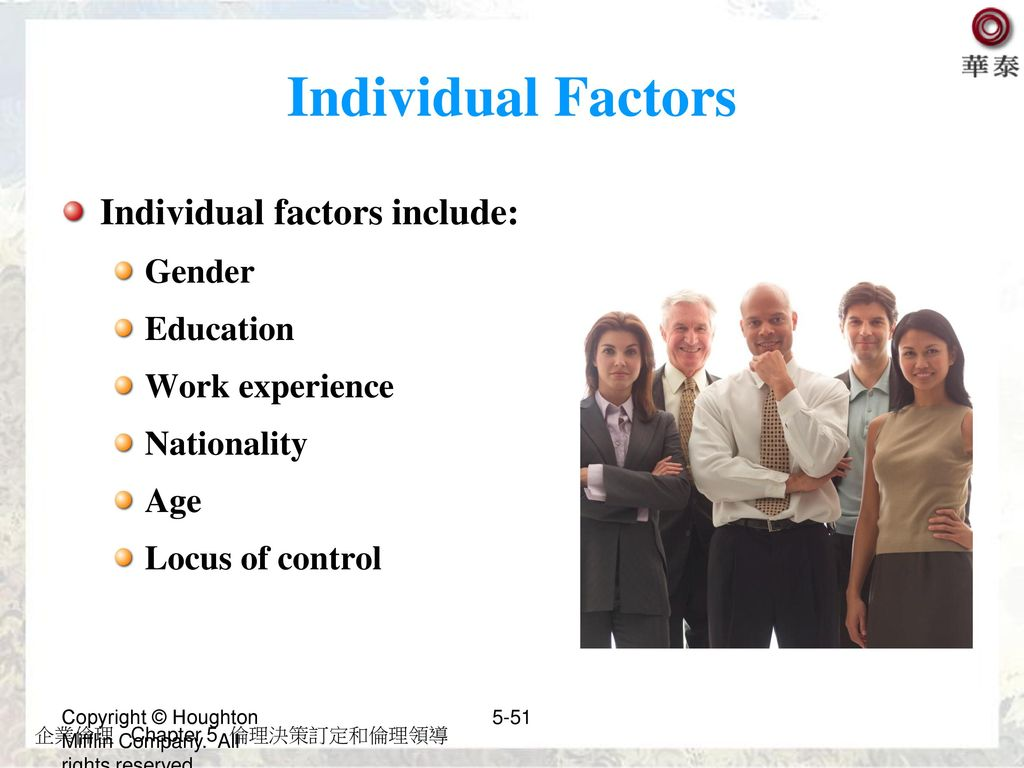 Individual Factors Individual factors include: Gender Education