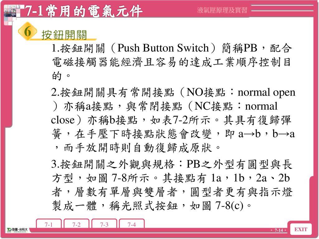 7-1常用的電氣元件 1.按鈕開關(Push Button Switch)簡稱PB,配合 電磁接觸器能經濟且容易的達成工業順序控制目 的。
