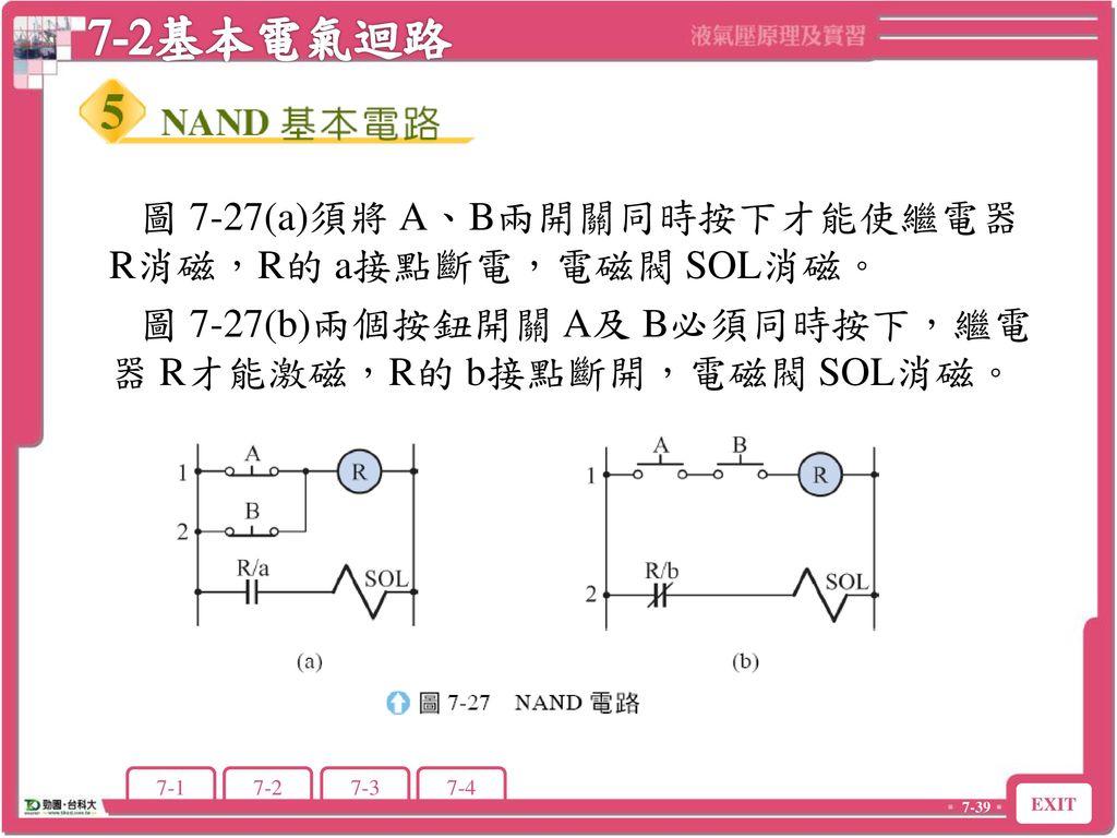 7-2基本電氣迴路 圖 7-27(a)須將 A、B兩開關同時按下才能使繼電器 R消磁,R的 a接點斷電,電磁閥 SOL消磁。
