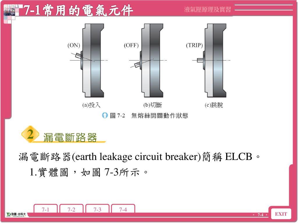 7-1常用的電氣元件 漏電斷路器(earth leakage circuit breaker)簡稱 ELCB。