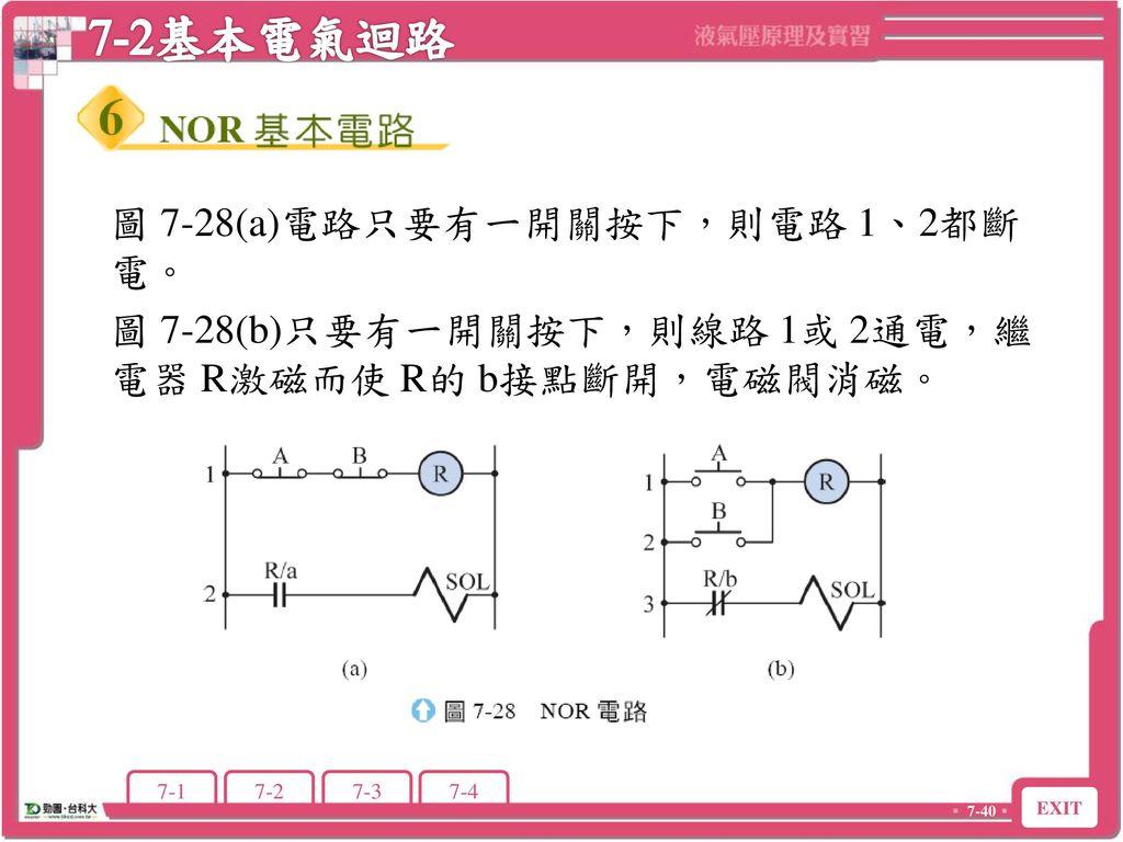 7-2基本電氣迴路 圖 7-28(a)電路只要有一開關按下,則電路 1、2都斷電。