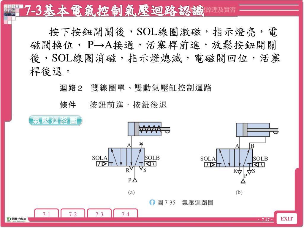 7-3基本電氣控制氣壓迴路認識 7-3 基本電氣控制氣壓迴路認識.