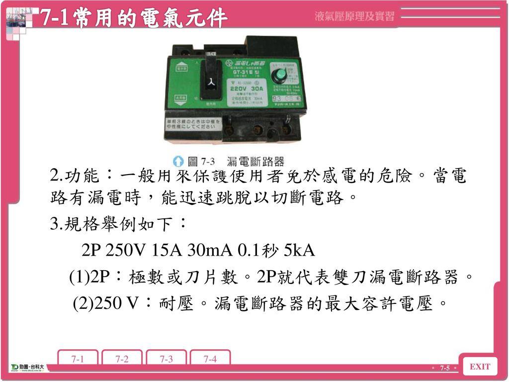 7-1常用的電氣元件 2.功能:一般用來保護使用者免於感電的危險。當電路有漏電時,能迅速跳脫以切斷電路。 3.規格舉例如下: