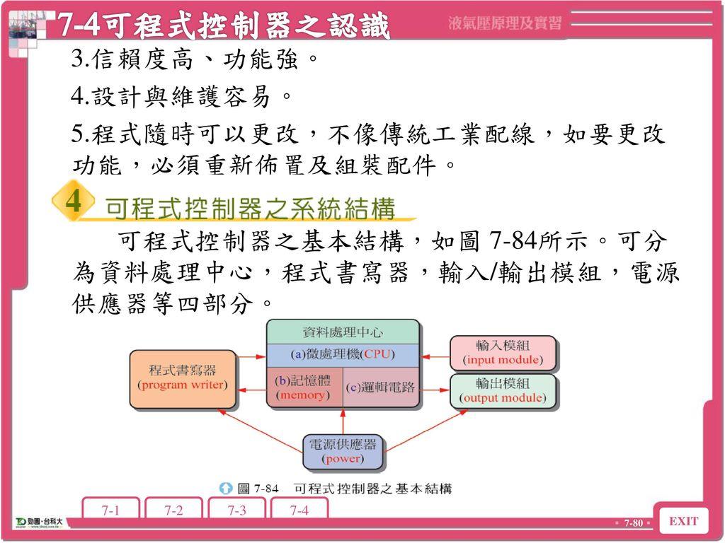 7-4可程式控制器之認識 3.信賴度高、功能強。 4.設計與維護容易。