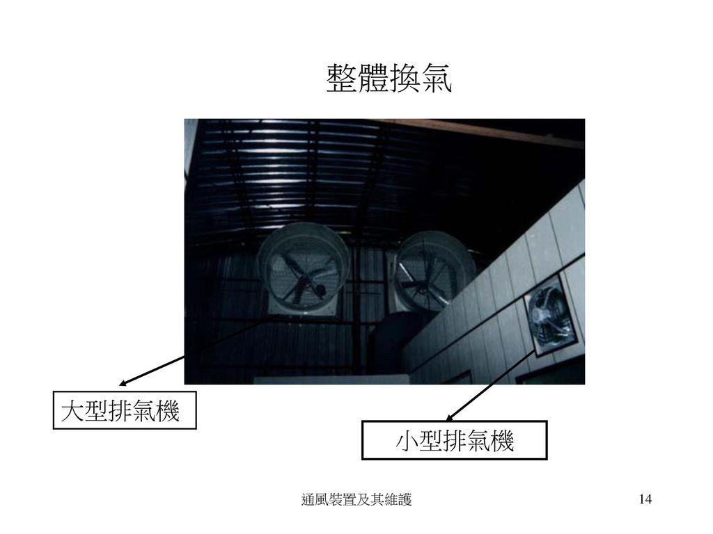 整體換氣(工廠用大型排氣機) 通風裝置及其維護