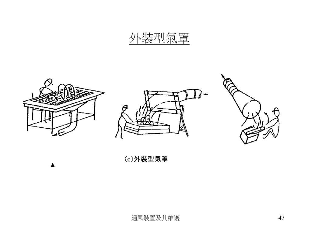 包圍型氣罩(實驗室抽煙櫃) 通風裝置及其維護