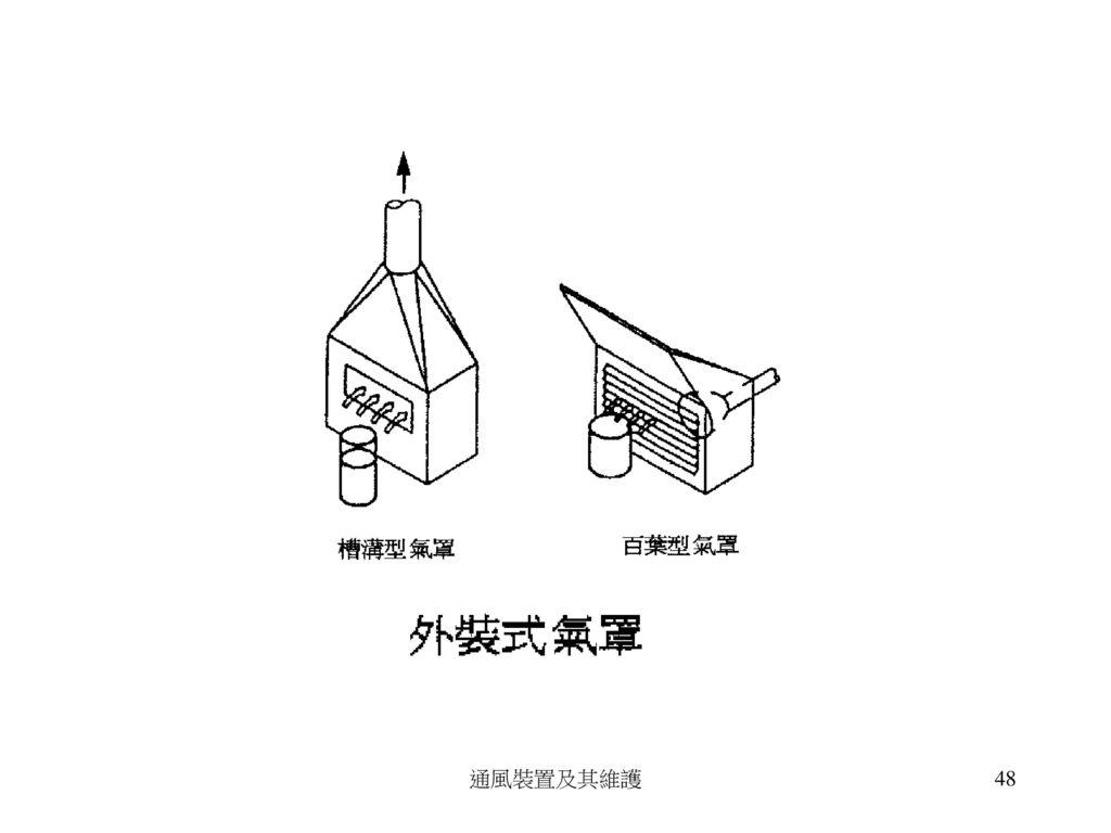 外裝型氣罩 通風裝置及其維護
