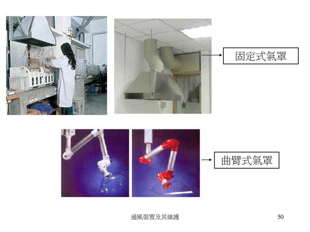 電焊用氣罩 通風裝置及其維護