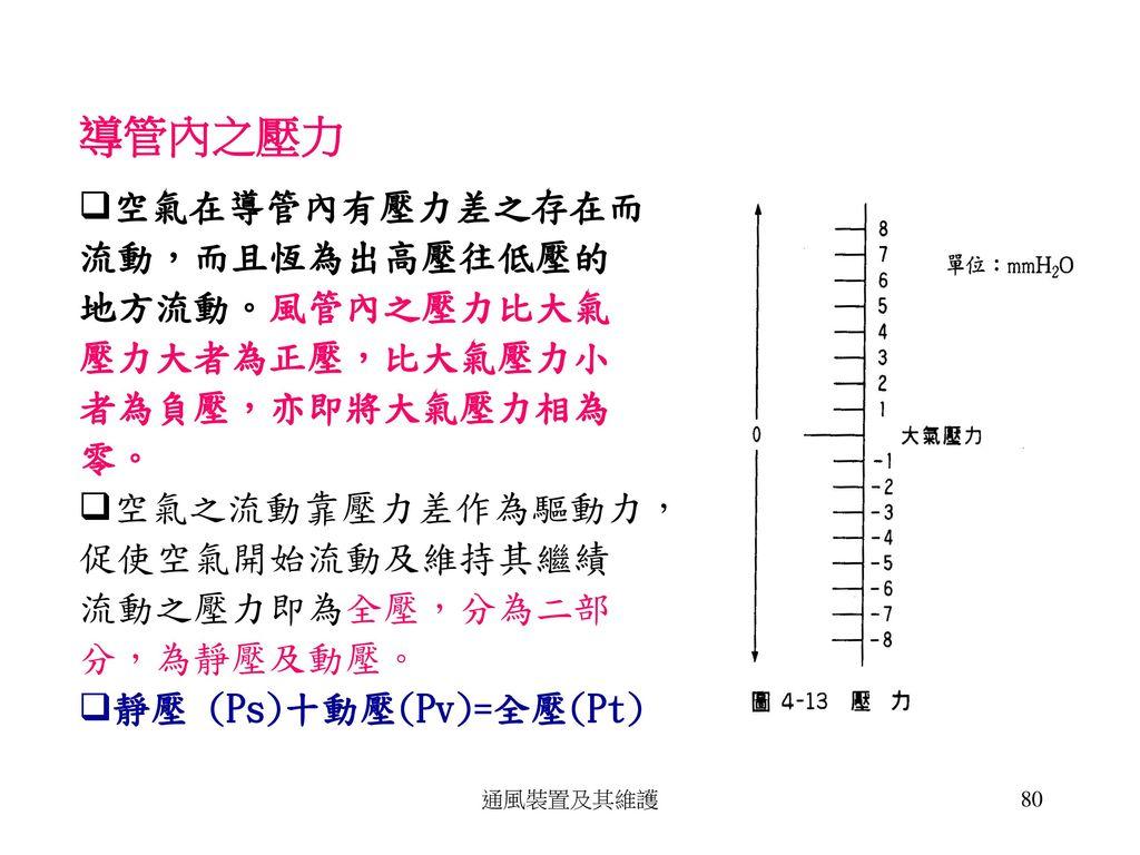 壓力單位 一大氣壓為760mmHg,水銀之比重為水之13.6倍,因此一大氣壓之壓力相當於 10,336mmH 2O。因風管內壓力之變化較小,故一般以mmH2O表示。 l mmH2O =l mmW.G﹒= l mmAq.