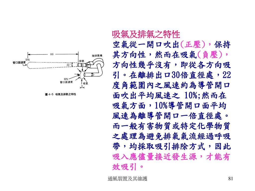 導管內之壓力 空氣在導管內有壓力差之存在而流動,而且恆為出高壓往低壓的地方流動。風管內之壓力比大氣壓力大者為正壓,比大氣壓力小者為負壓,亦即將大氣壓力相為零。 空氣之流動靠壓力差作為驅動力,促使空氣開始流動及維持其繼績流動之壓力即為全壓,分為二部分,為靜壓及動壓。
