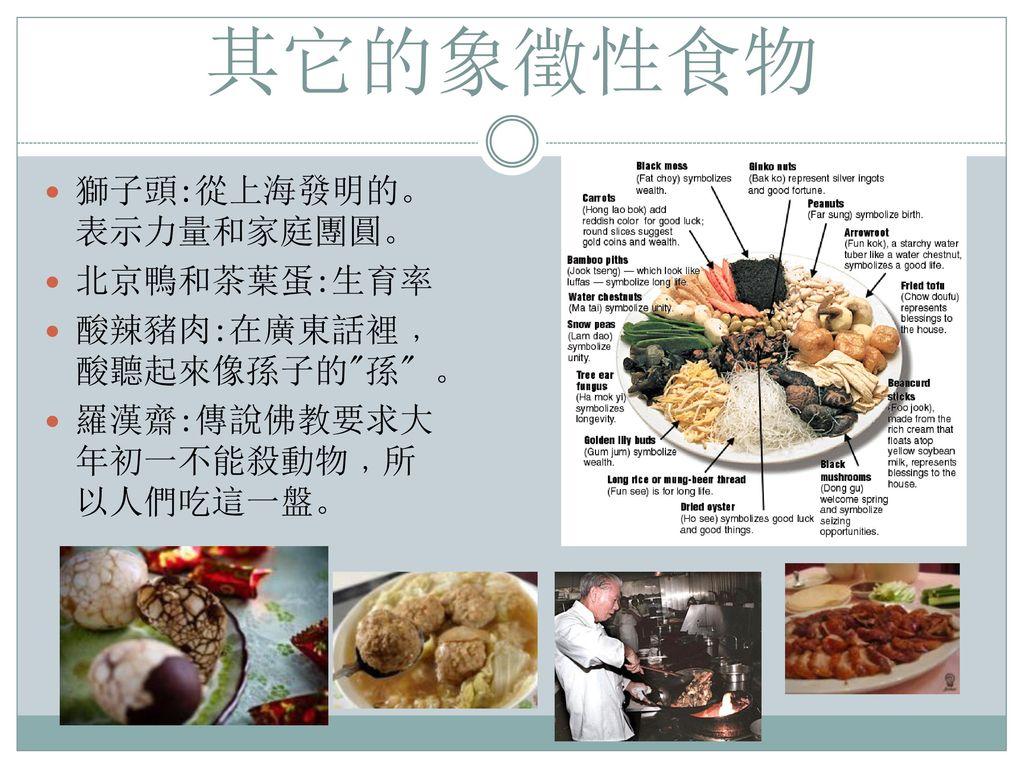 其它的象徵性食物 獅子頭:從上海發明的。表示力量和家庭團圓。 北京鴨和茶葉蛋:生育率 酸辣豬肉:在廣東話裡﹐酸聽起來像孫子的 孫 。