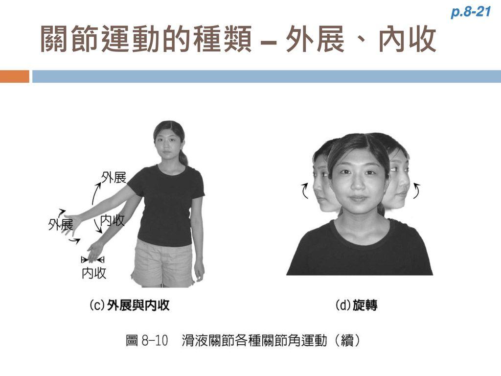 p.8-21 關節運動的種類 – 外展、內收