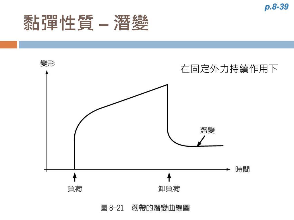 p.8-39 黏彈性質 – 潛變 在固定外力持續作用下