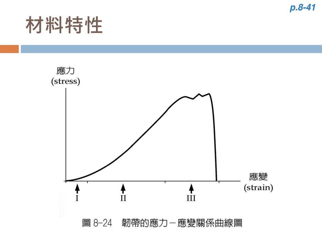 p.8-41 材料特性