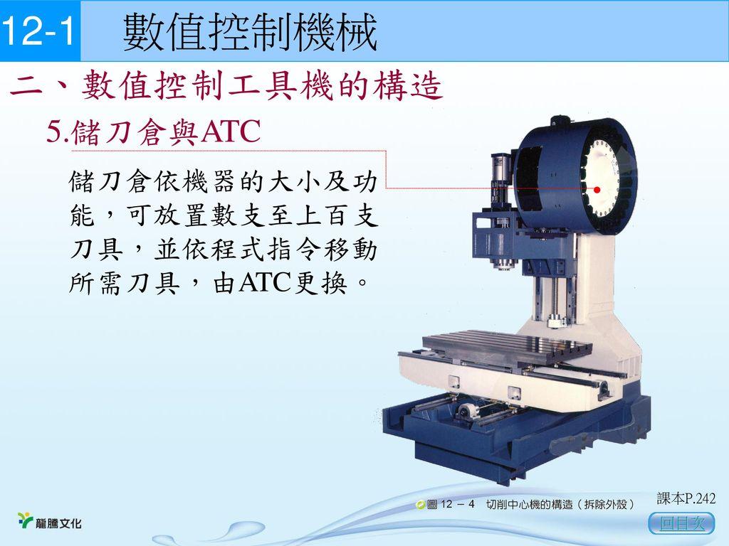 12-1 數值控制機械 二、數值控制工具機的構造 5.儲刀倉與ATC