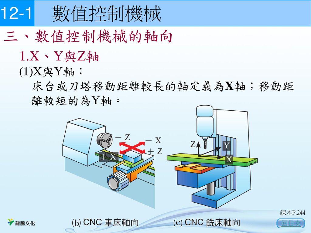 12-1 數值控制機械 三、數值控制機械的軸向 1.X、Y與Z軸 (1)X與Y軸: