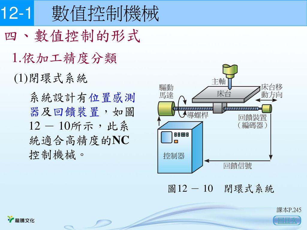 12-1 數值控制機械 四、數值控制的形式 1.依加工精度分類 (1)閉環式系統