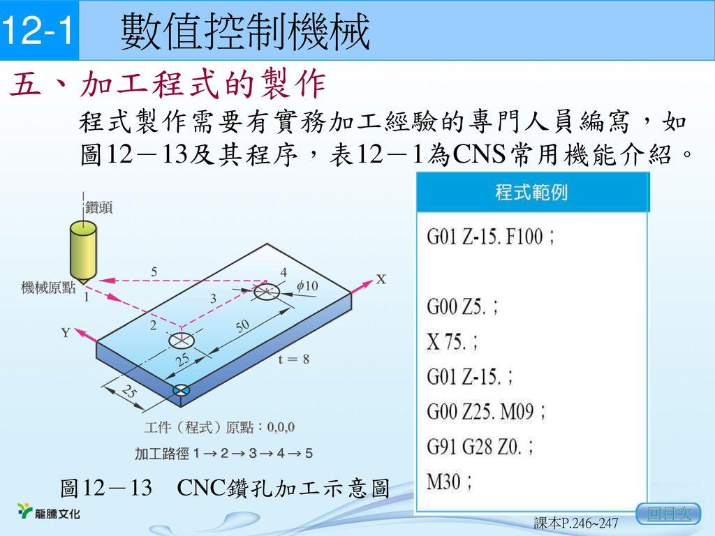 12-1 數值控制機械 五、加工程式的製作. 程式製作需要有實務加工經驗的專門人員編寫,如圖12-13及其程序,表12-1為CNS常用機能介紹。 圖12-13 CNC鑽孔加工示意圖. 回目次.