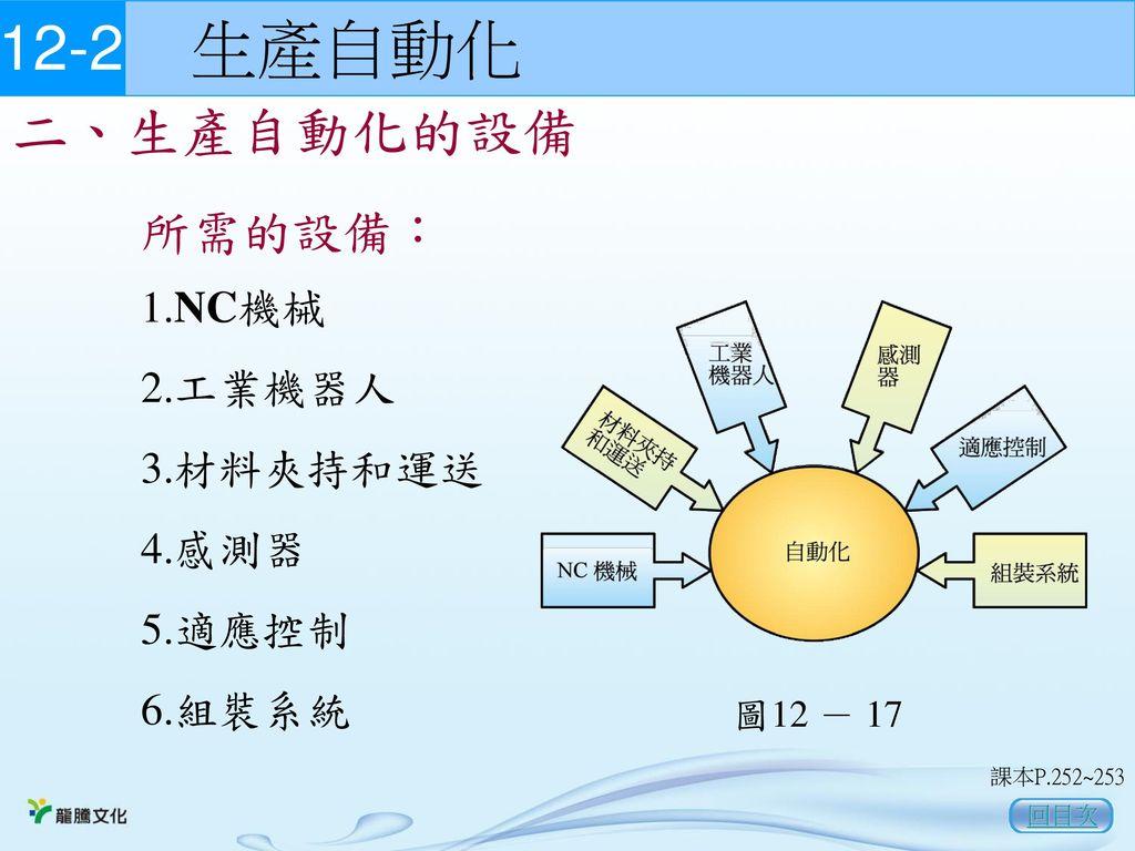 12-2 生產自動化 二、生產自動化的設備 所需的設備: 1.NC機械 2.工業機器人 3.材料夾持和運送 4.感測器 5.適應控制