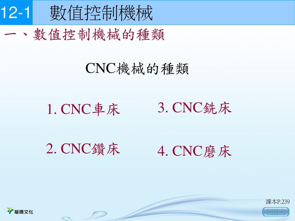 12-1 數值控制機械 一、數值控制機械的種類 CNC機械的種類 3. CNC銑床 1. CNC車床 2. CNC鑽床 4. CNC磨床
