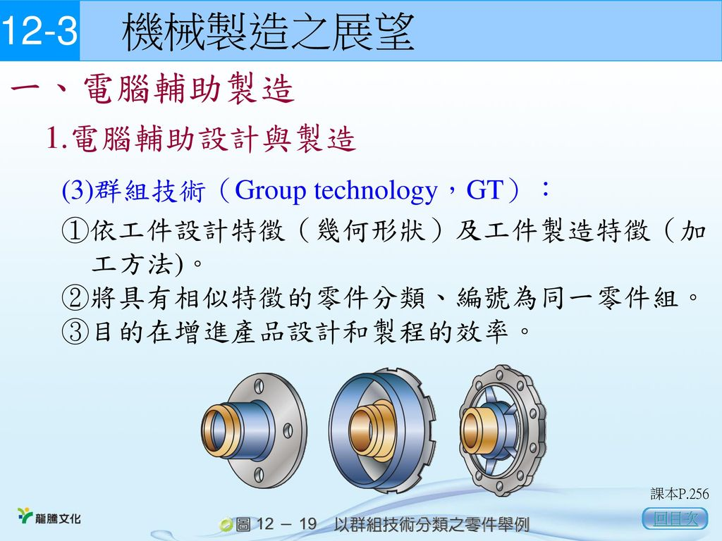 12-3 機械製造之展望 一、電腦輔助製造 1.電腦輔助設計與製造 (3)群組技術(Group technology,GT):