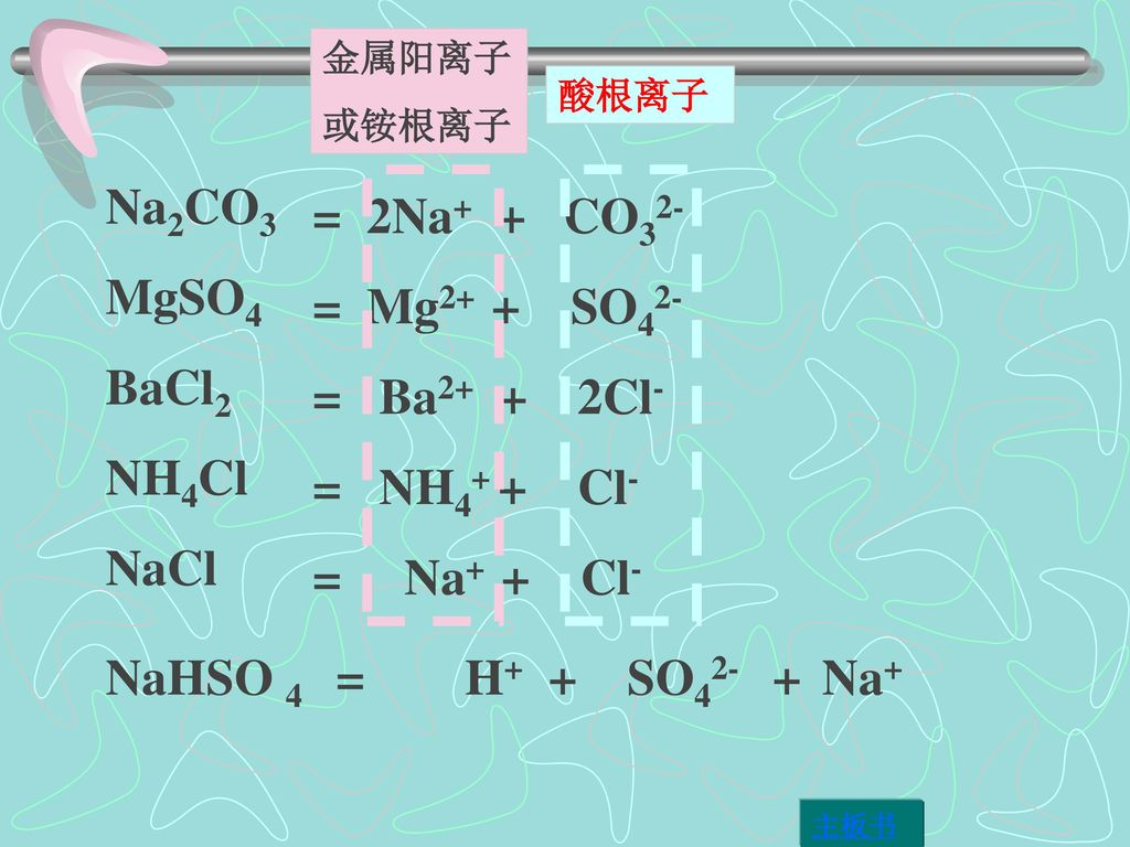 Na2CO3 = 2Na+ + CO32- MgSO4 = Mg2+ + SO42- BaCl2 = Ba2+ + 2Cl- NH4Cl