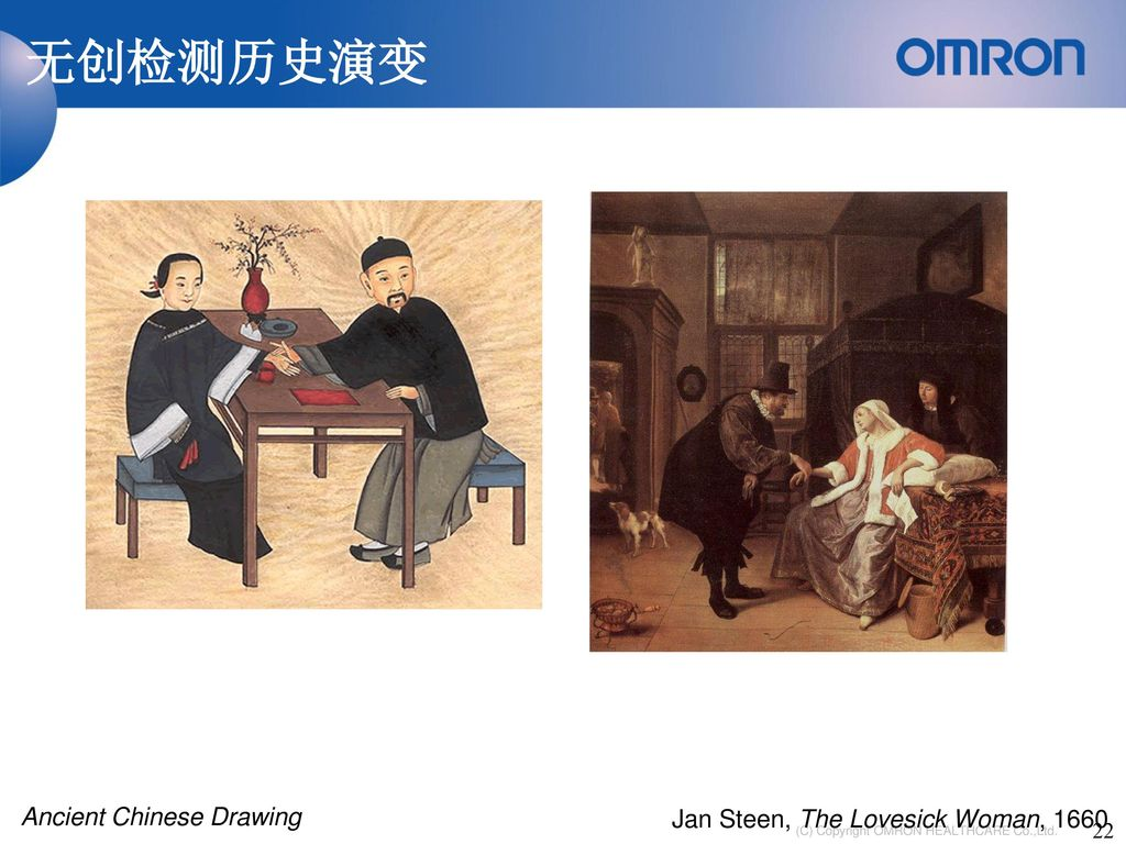 无创检测历史演变 Ancient Chinese Drawing Jan Steen, The Lovesick Woman, 1660