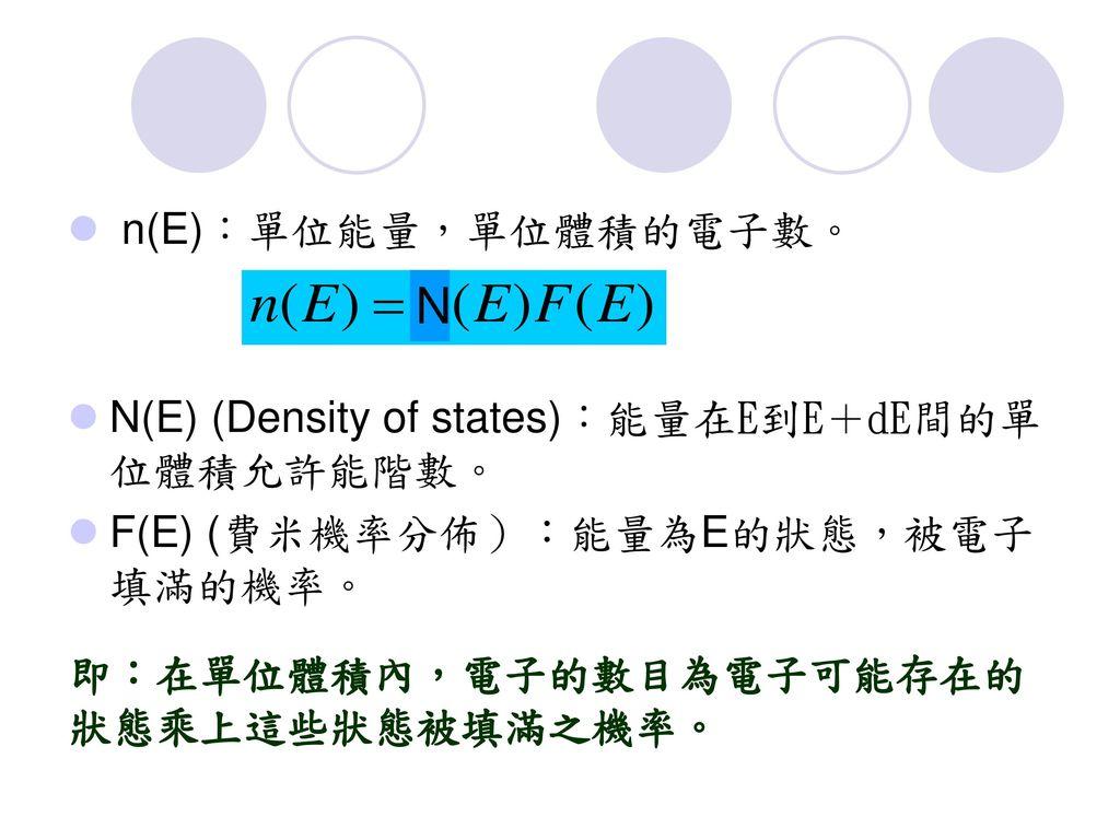 N n(E):單位能量,單位體積的電子數。 N(E) (Density of states):能量在E到E+dE間的單位體積允許能階數。