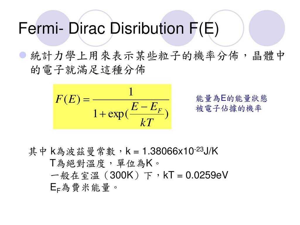 Fermi- Dirac Disribution F(E)