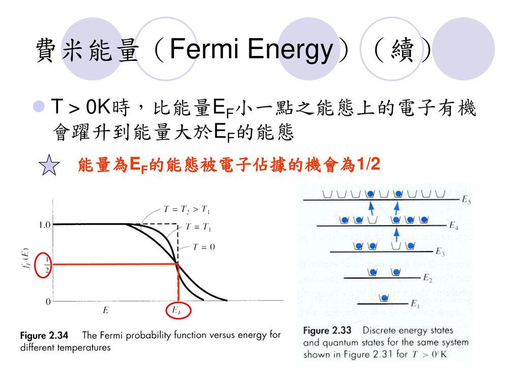 費米能量(Fermi Energy)(續)