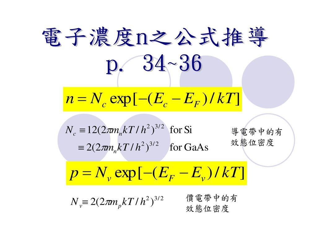 電子濃度n之公式推導 p. 34~36 導電帶中的有效態位密度 價電帶中的有效態位密度