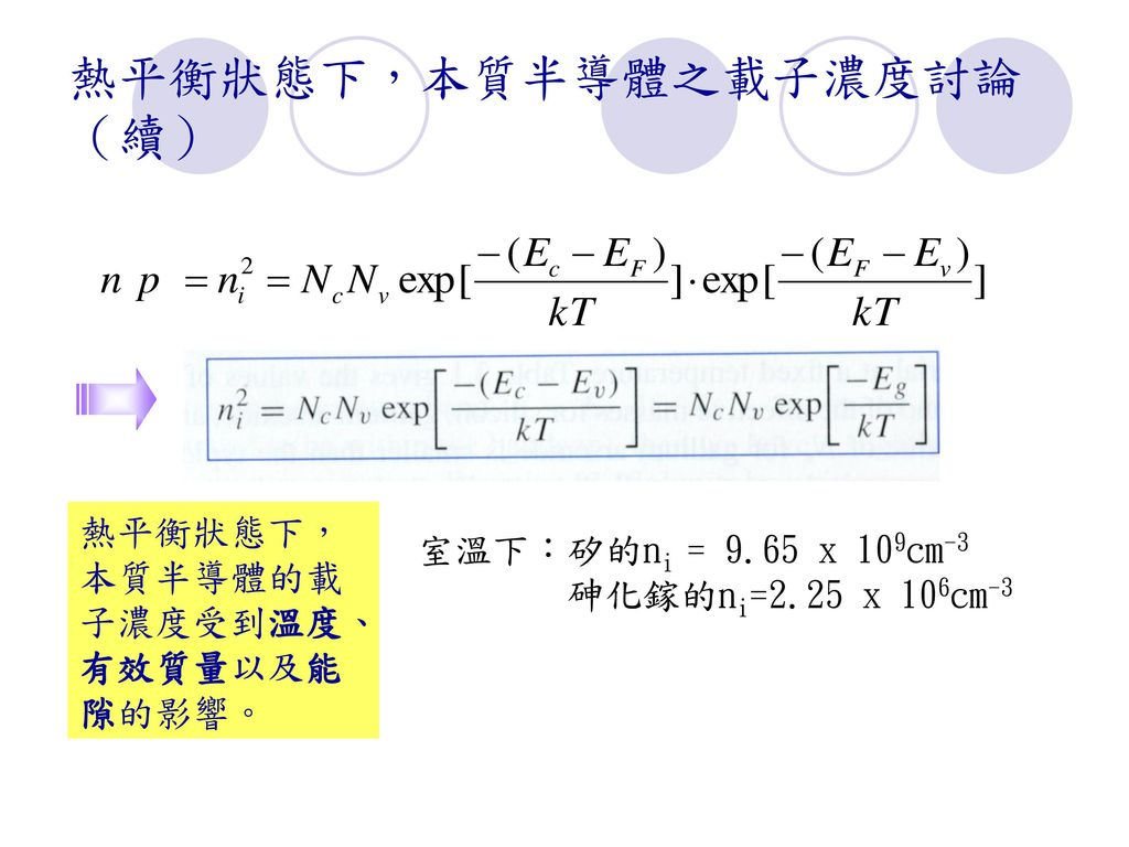 熱平衡狀態下,本質半導體之載子濃度討論(續)
