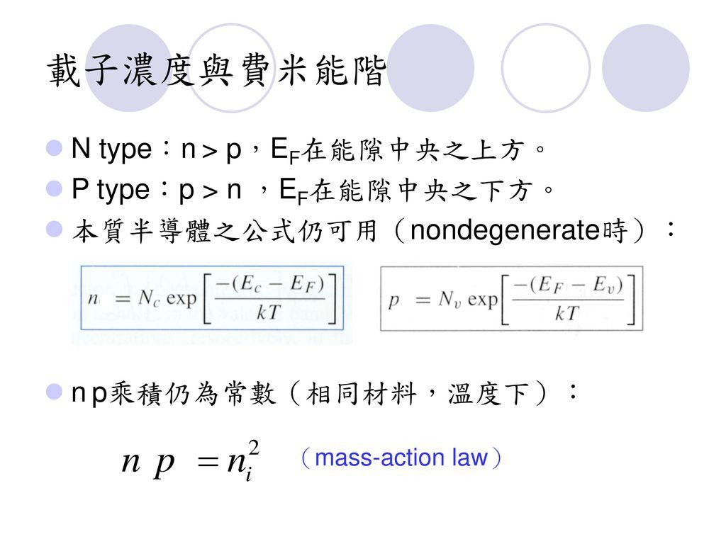載子濃度與費米能階 N type:n > p,EF在能隙中央之上方。 P type:p > n ,EF在能隙中央之下方。