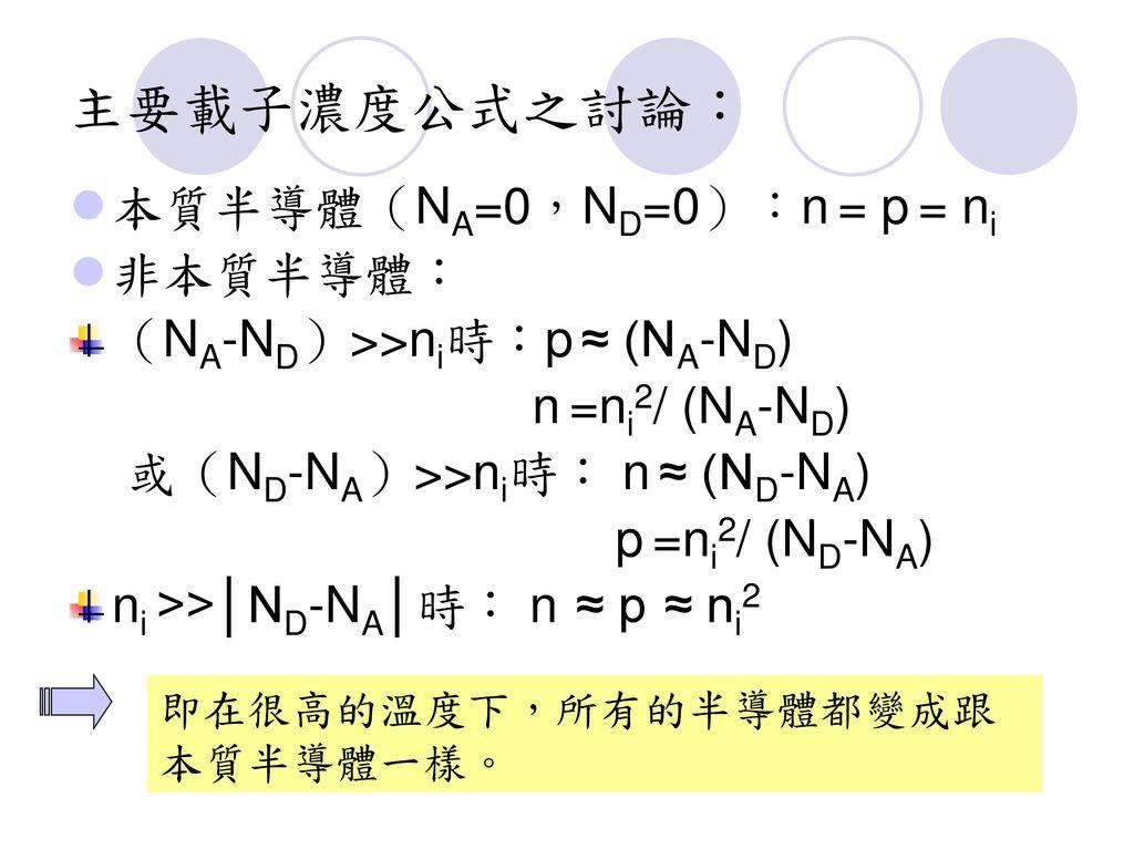 主要載子濃度公式之討論: 本質半導體(NA=0,ND=0):n = p = ni 非本質半導體: