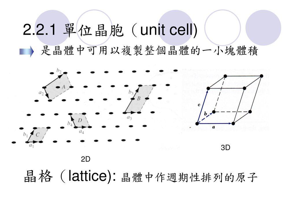 2.2.1 單位晶胞(unit cell) 是晶體中可用以複製整個晶體的一小塊體積