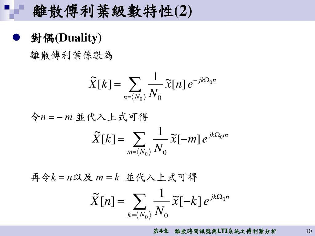 離散傅利葉級數特性(2) 對偶(Duality) 令n = – m 並代入上式可得 再令k = n以及 m = k 並代入上式可得